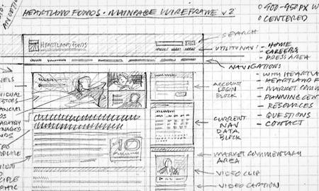 sketching-wireframe